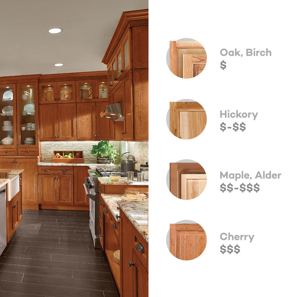Kitchen Cabinets Not Wood: Why Not Learn More About Cabinets