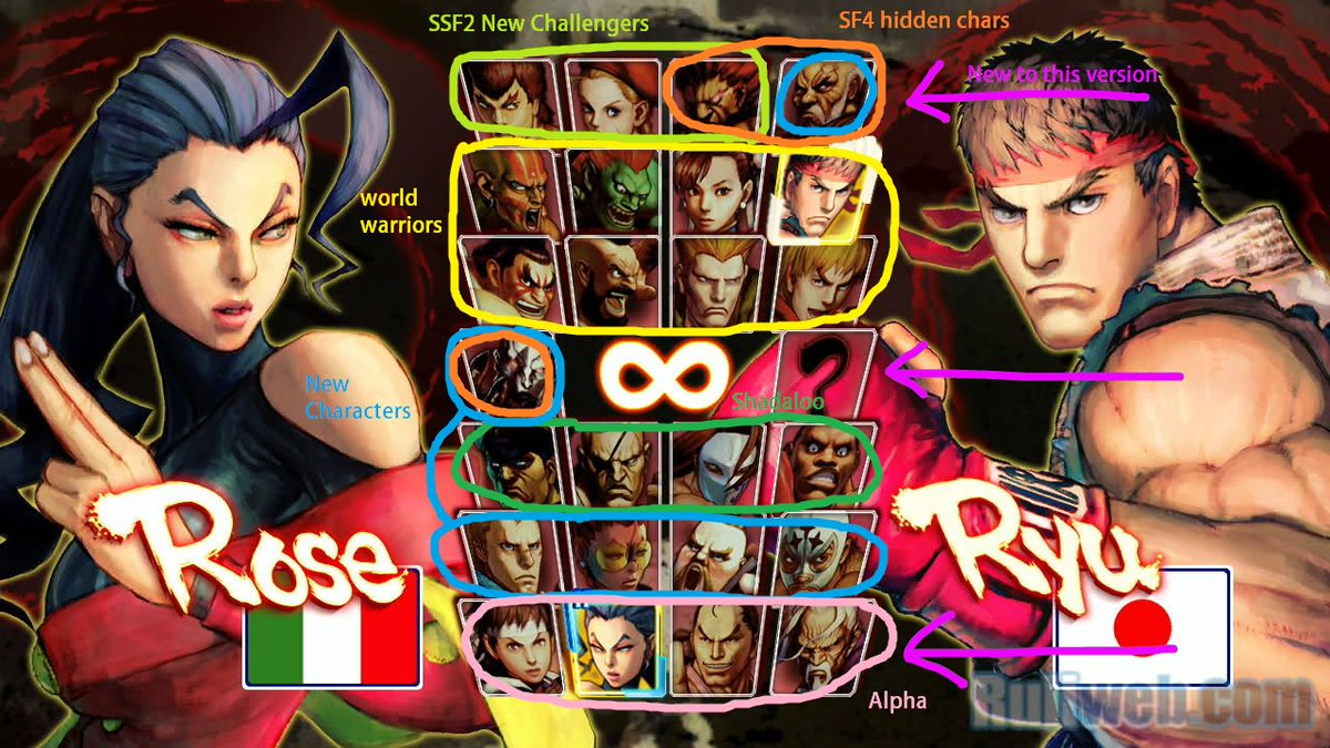 Street Fighter Character Select Screens