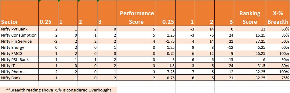ebook nonparametric statistical methods using r
