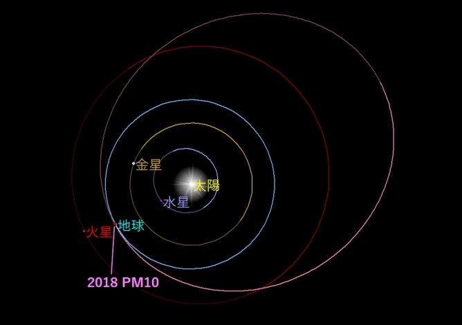 "JAXA(宇宙航空研究開発機構) Twitter પર: ""【研究紹介・地球接近 ..."