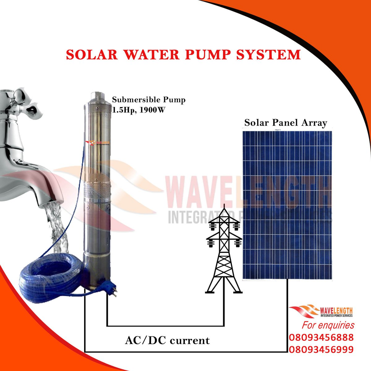 Wavelength Ips Solar Water Pump Features Very Easy Simple Diagram Usage Agriculture Irrigation Swimming Pool Daily Treatment Projects Etc Call 08093456888 08093456999 Http Wavelengthipscom