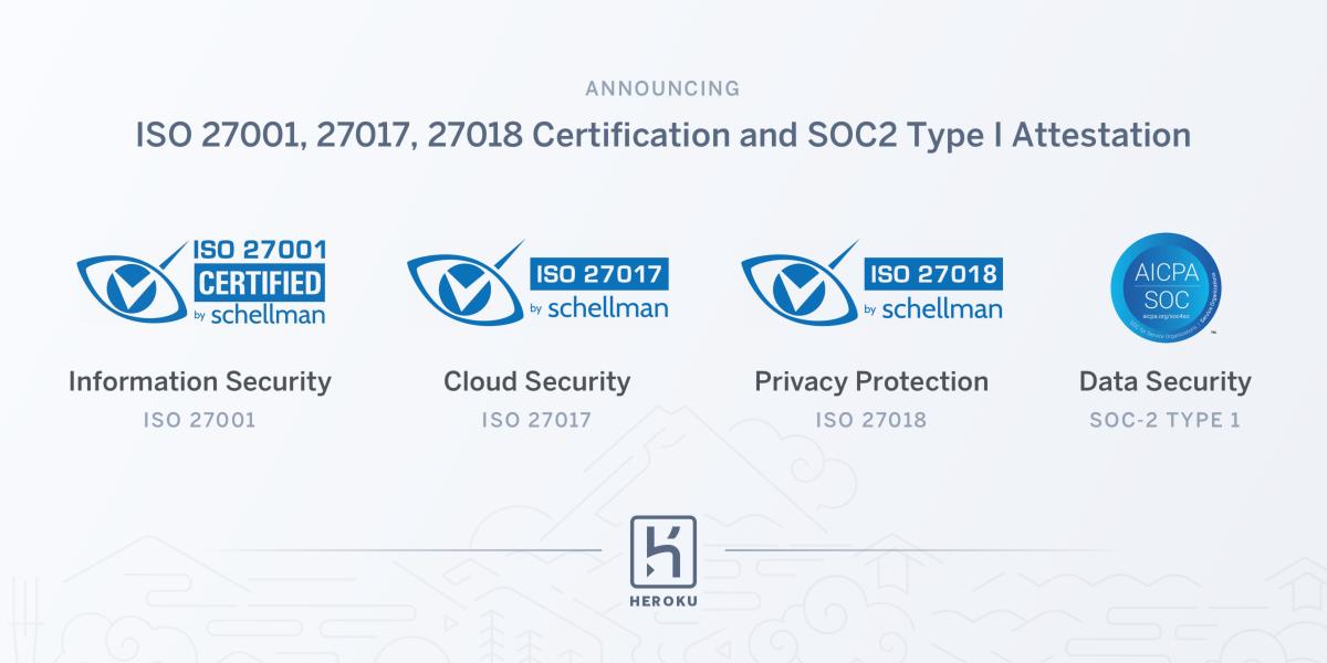 Heroku On Twitter Announcing Iso 27001 27017 27018 Certification