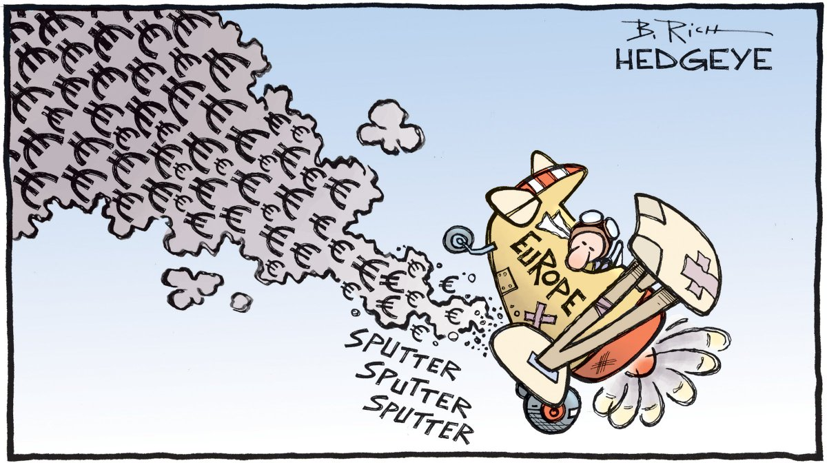 Risultati immagini per hedgeye euros