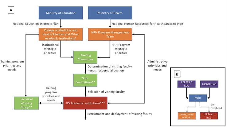 Adhesives and Sealants: Basic Concepts and