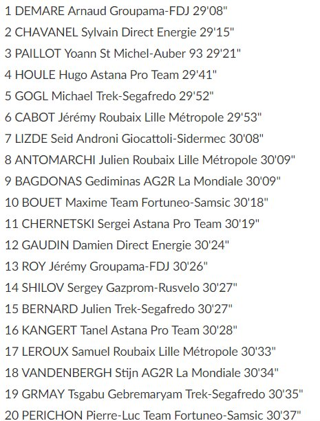 UCI Europe Tour - Page 16 DlTAlTRXcAUUygg