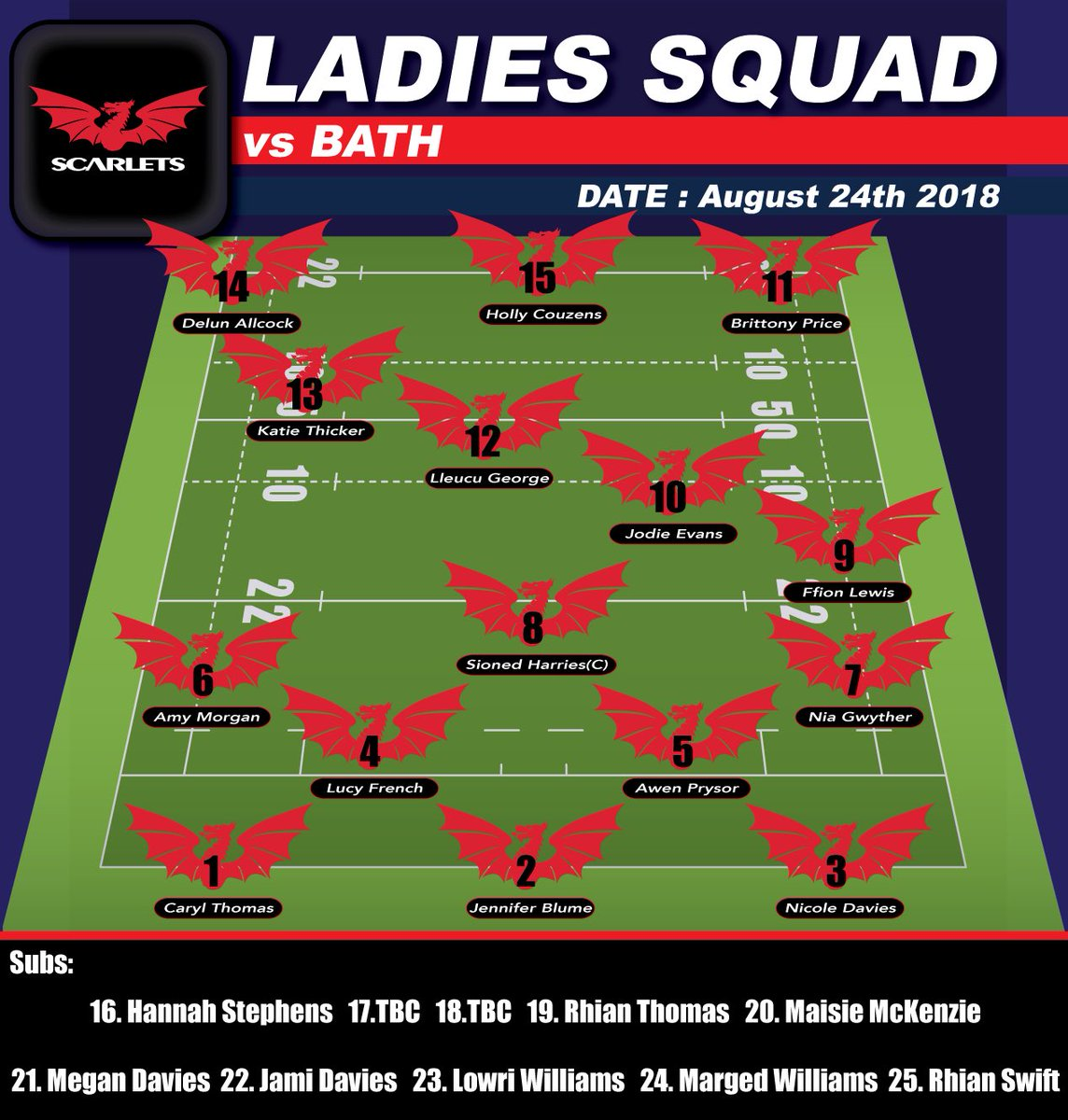 845dafaf8b3 Scarlets Ladies, Olorun Sports, Scarlets Rugby and 5 others