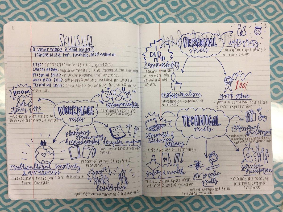 epub Методические указания для самостоятельной работы студентов