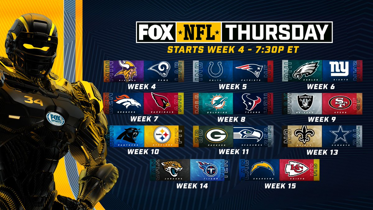 Fox Sports On Twitter This Could Be The Best Thursday Night