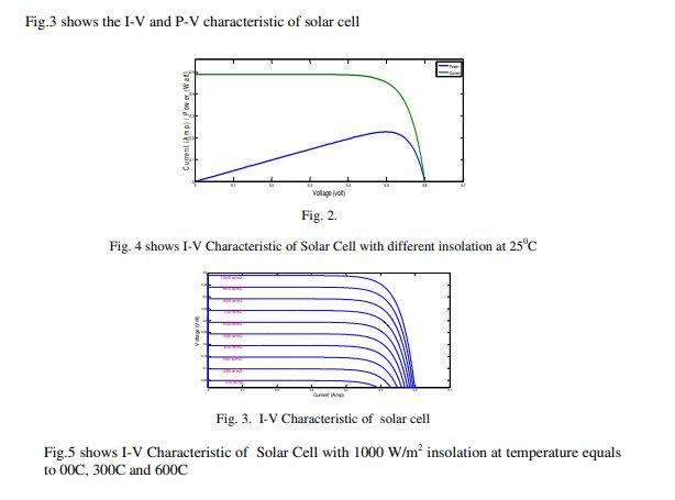 online Electromagnetic Metamaterials: Transmission Line Theory and Microwave