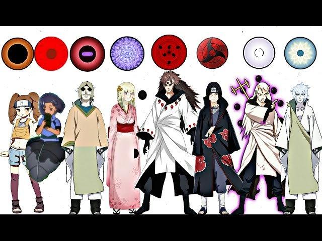 Kurakka On Twitter Dōjutsu 瞳術 English Tv Visual Jutsu Literally Meaning Eye Techniques Are Ninja Abilities That Utilise The Eyes A By Product Of Specific Kekkei Genkai Or Kekkei Mōra Https T Co 053dcwxhn7 Kurakka Anime