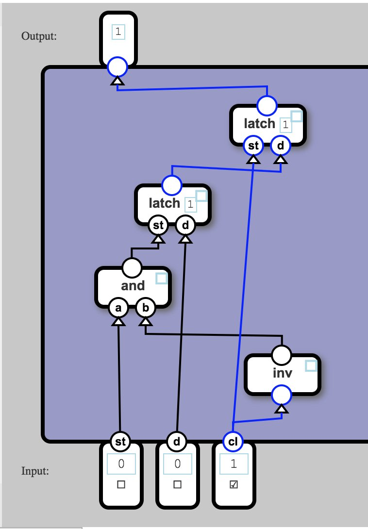Samy Kamkar On Twitter Get Your Nand Game Build A 16 Bit Logic Diagram Using Gates Only Computer Starting From Just Which In Reality You Can Two Relays This Online Http Nandgamecom