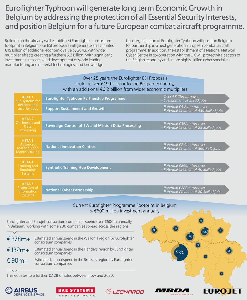 read Verrechnungspreissysteme für horizontale Speditionsnetzwerke: Simulationsgestützte Gestaltung und Bewertung