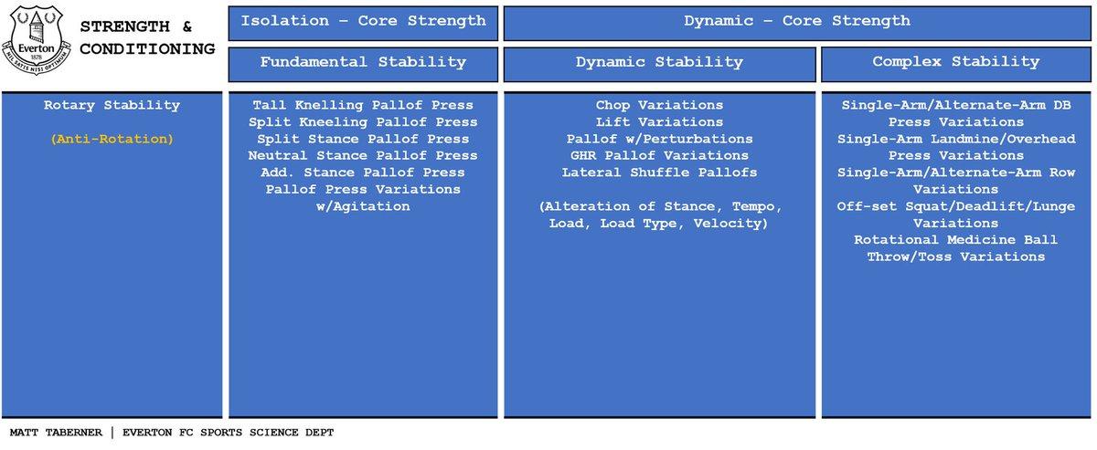 buy Foundations of Bilevel Programming (Nonconvex