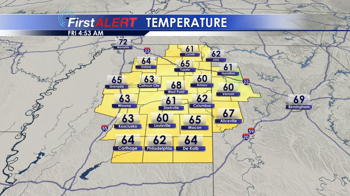 Wcbi Weather On Twitter Temps Are In The Low To Mid 60s To Kick