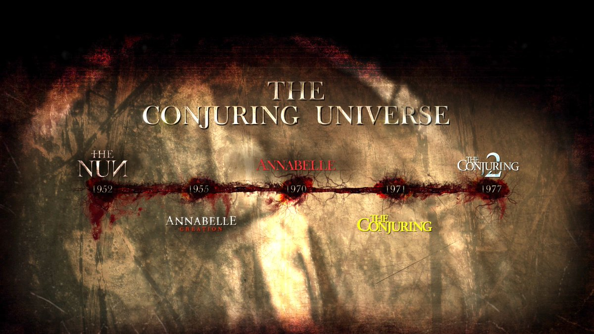 <<< Familiarize yourself with—The Conjuring Universe—timeline >>>  #TheNun #Annabelle #TheConjuring