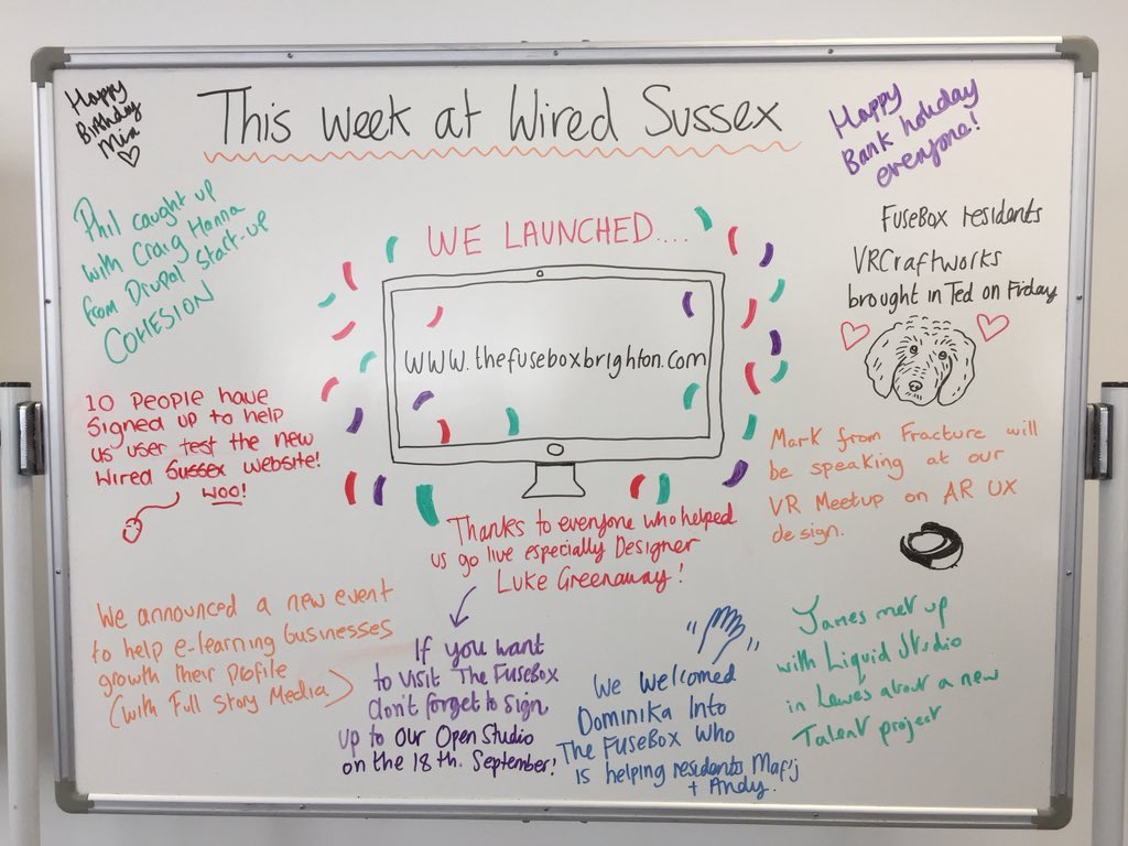 Wiredsussex On Twitter This Week We Have Mostly Been Shouting Lowe S Fuse Box About Our Brilliant New Fuseboxbtn Website Https Tco Yeij5rnlvo