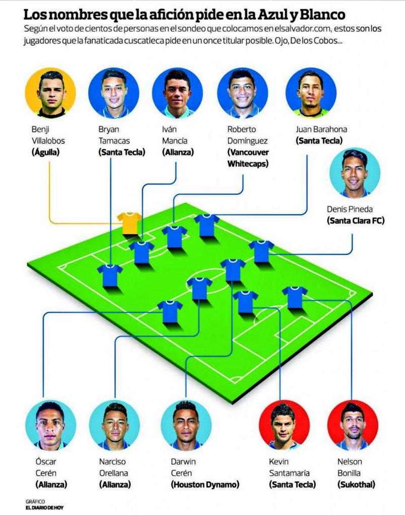 Liga de Naciones CONCACAF y Eliminatorias a Copa Oro 2019 [8 de septiembre del 2018 - Monserrat] DlY_v8aWwAAcWci
