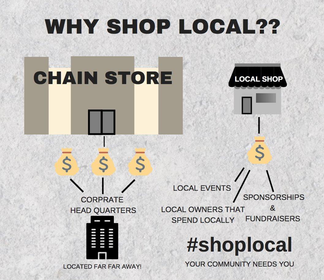 shop advanced java