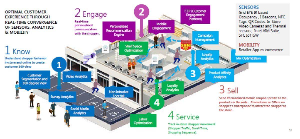 epub Controlling in Virtuellen Netzwerken: Managementunterstützung in