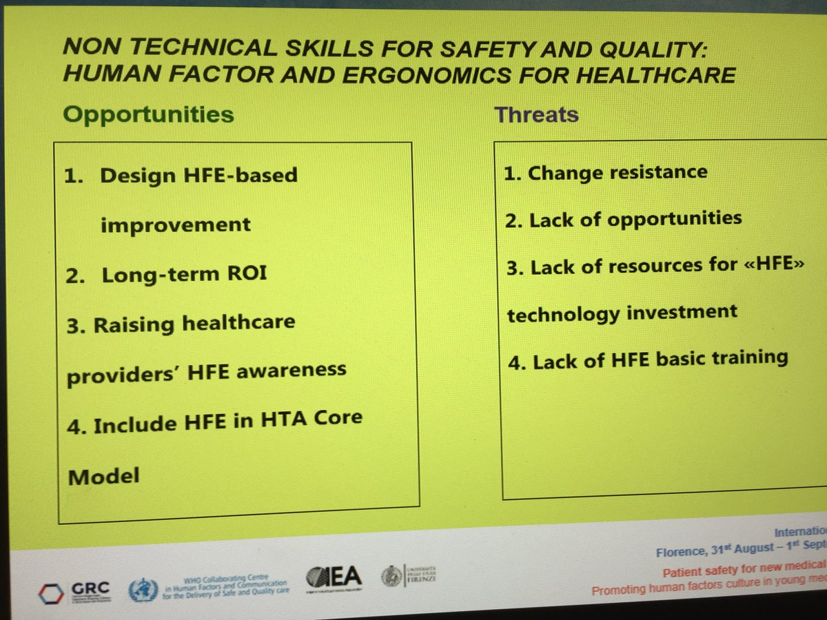 human factors non technical skills and What is human factors do you have difficulty explaining the topic to others and what value does human factors add this post examines the factors that might influence a control room operator's behaviour (homer simpson) and how we might improve his human reliability.