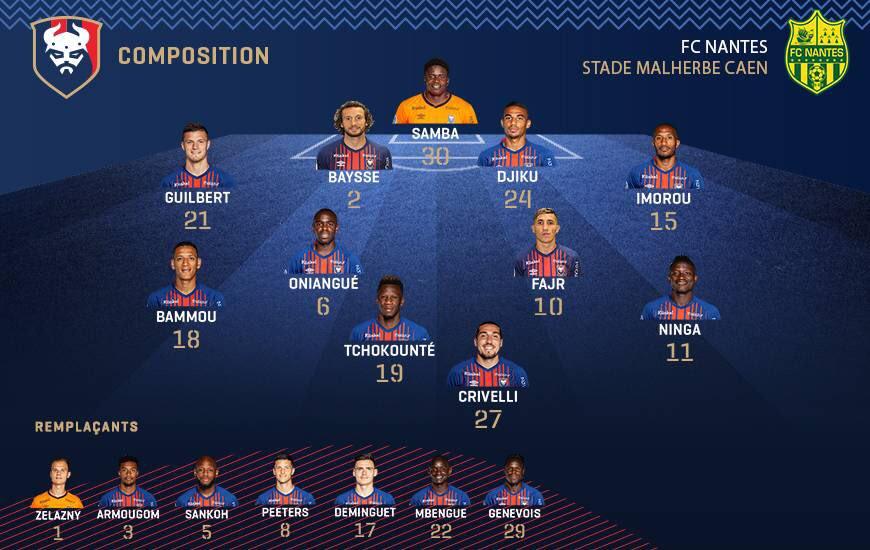 [3e journée de L1] FC Nantes 1-1 SM Caen  DldefW2W4AAhNlu
