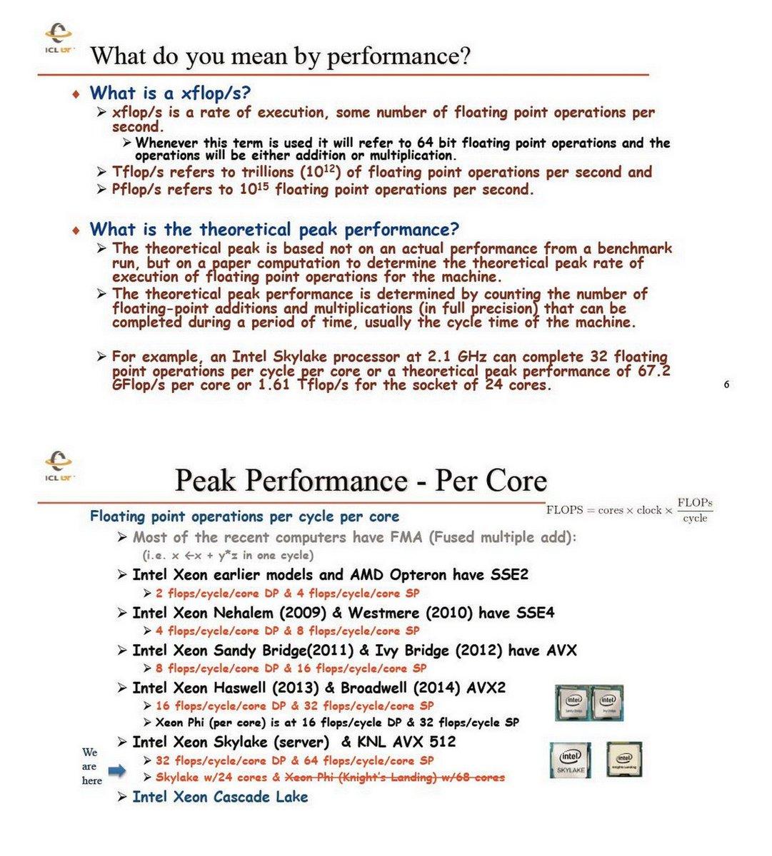 pdf Self Care: Embodiment, Autonomy and the