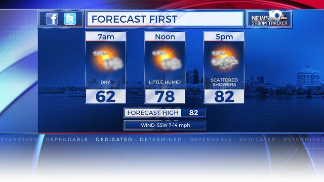 WEATHER: An overall nice day toda…