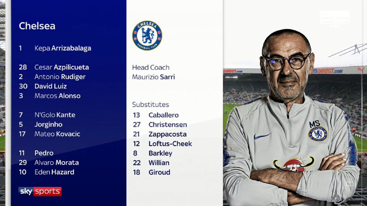 Eden Hazard Starts For CFC As Sarri Makes Two Changes The Belgian Replaces Willian