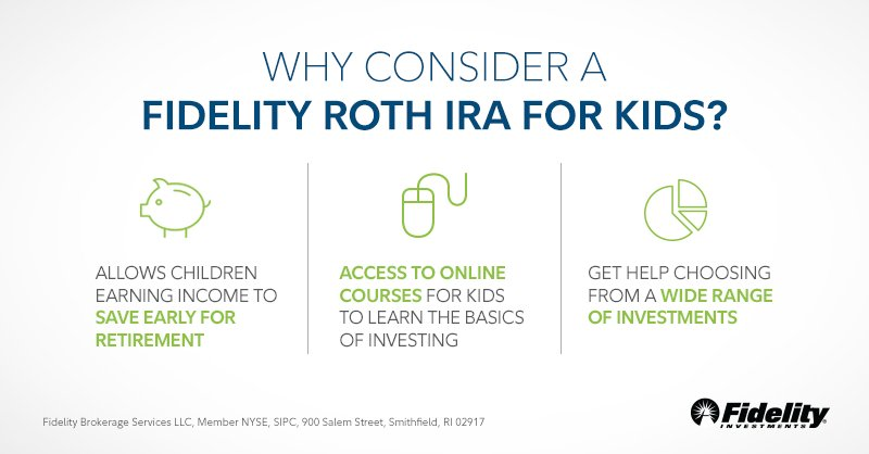 Ira Investment Choices Fidelity >> Fidelity Investments On Twitter Do Your Kids Work In The Summer