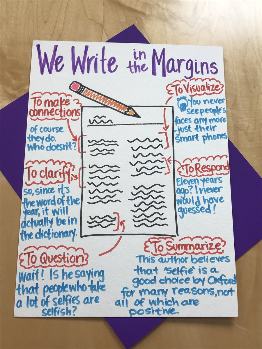 6thgrade 7thgrade Ela Ss Will Be Greeted With User Friendly Colorful Anchor Charts To Support Their Growth As Readers Writers