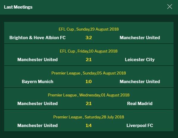 footballstatistics hashtag on Twitter