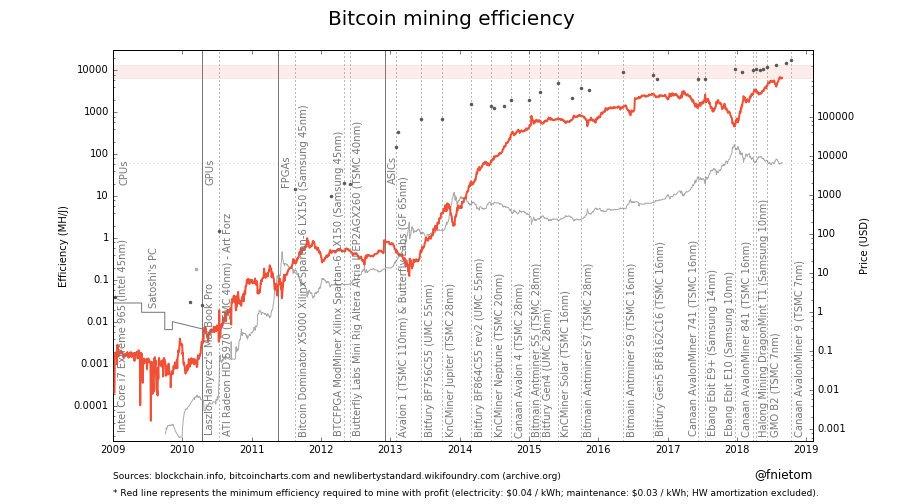 BitMEX Research on Twitter: