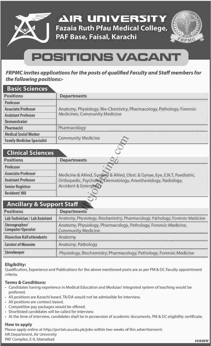 The Job Listing On Twitter Air University Jobs 2018 In Karachi