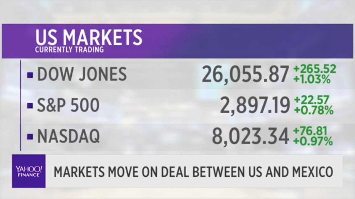 Live How The Markets Are Doing After Trade Deal Announcement Https