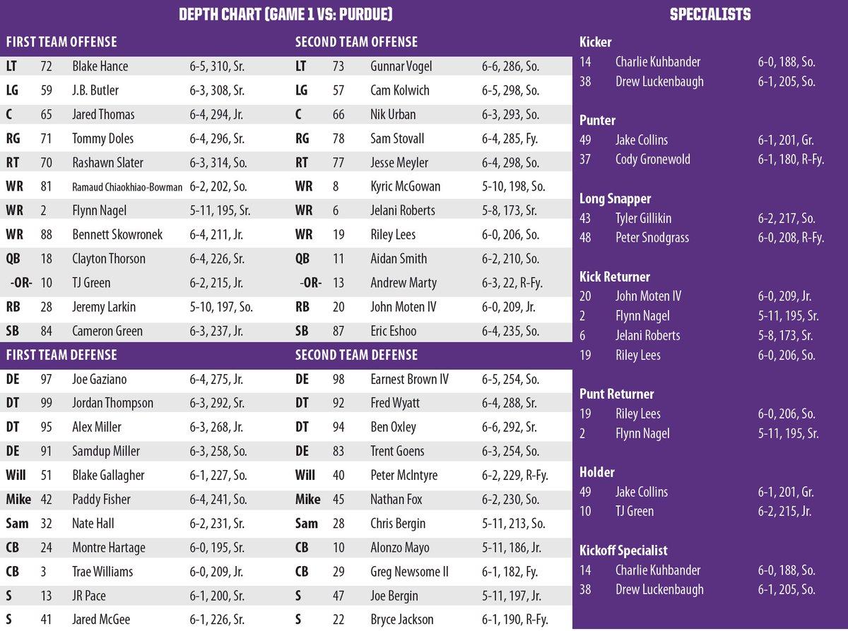 Northwestern Footballverified Account