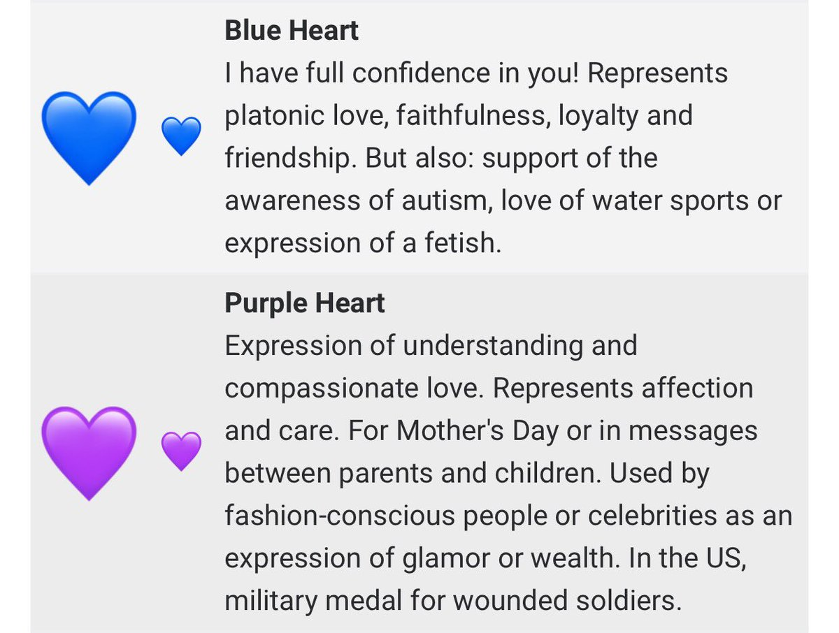 Heart emoji meanings  What do the Different Colored Emoji