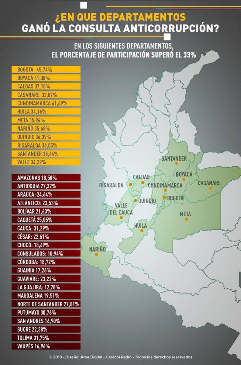 Mapa consulta anticorrupción Colombia