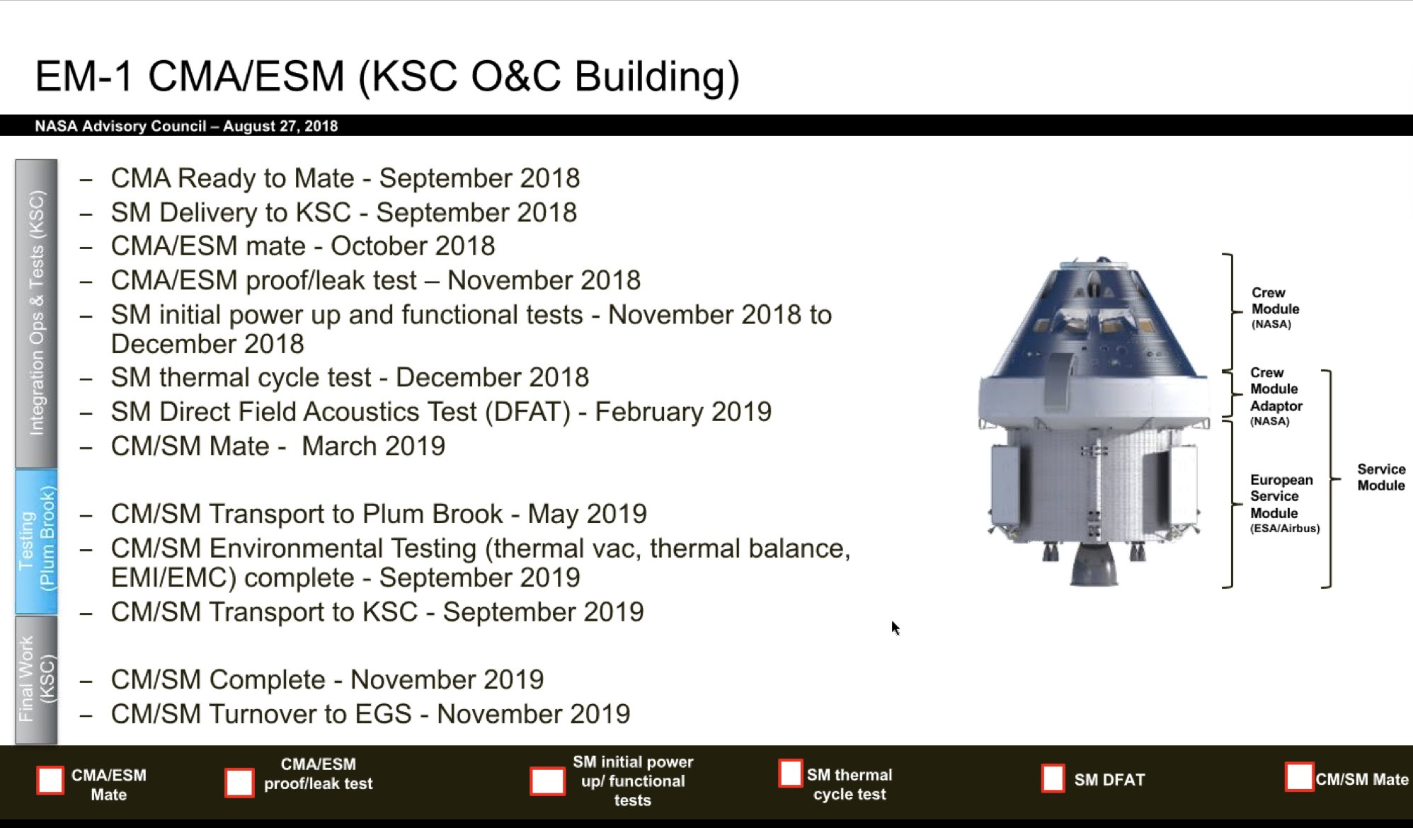 SLS block 1 (Orion Artemis-1) - NET Avril 2021 DlogOmhXsAAxVNJ