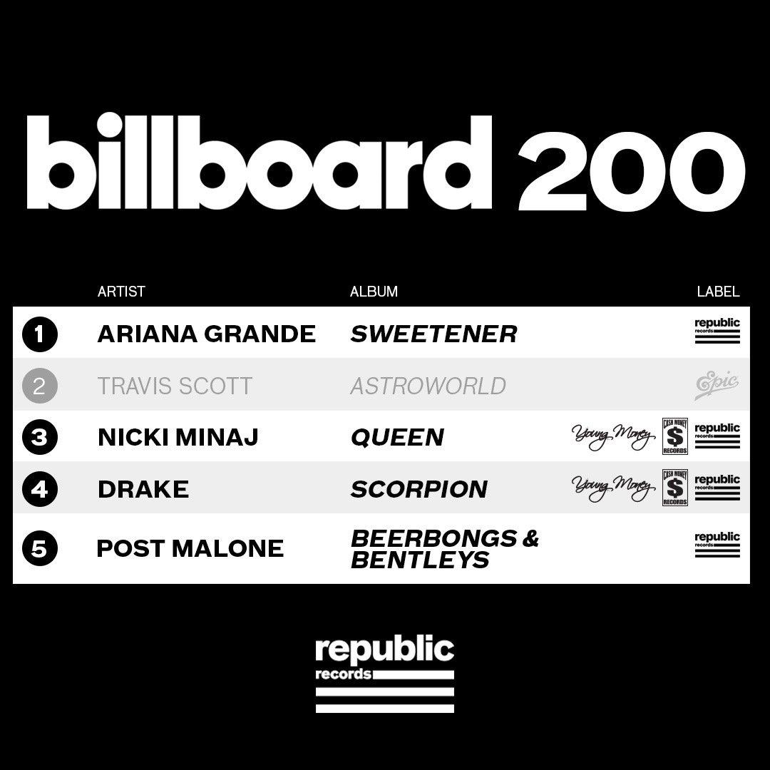 Ariana Grande  - Σελίδα 3 Dlptqc8U0AEHV3R
