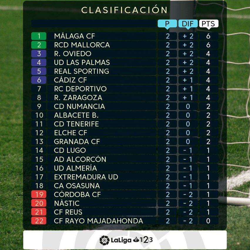 Hilo partidos Málaga CF Temporada 2018/2019 DlrecfTWsAAWkWW
