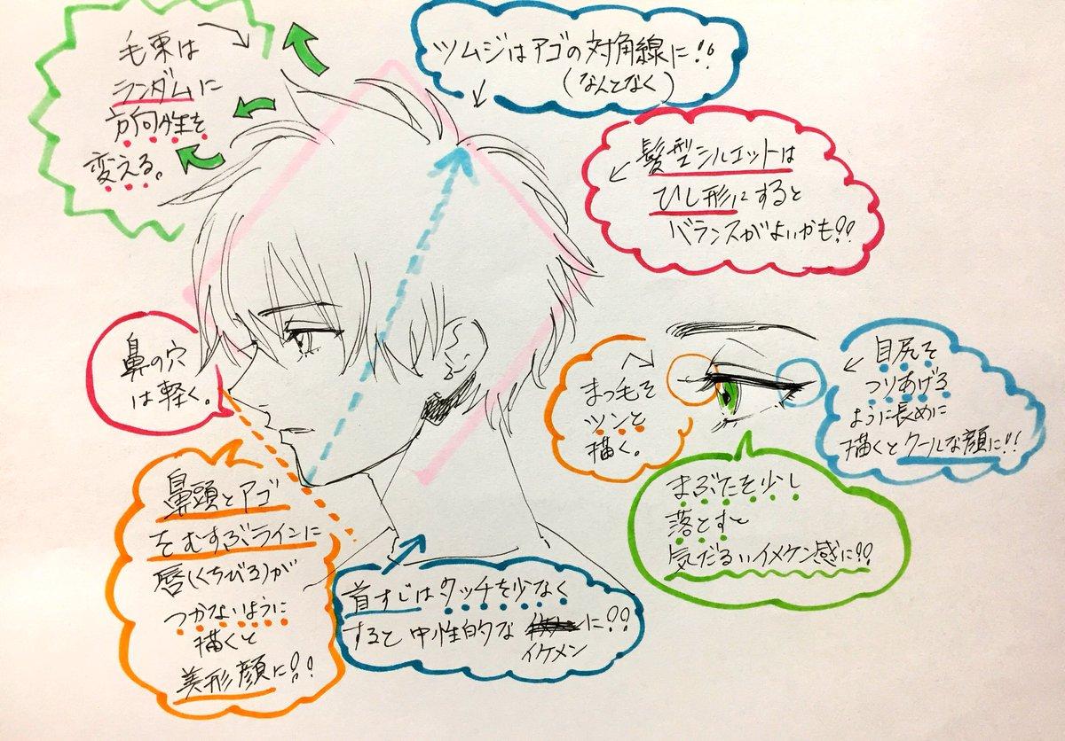 吉村拓也fanboxイラスト講座 On Twitter かっこいい横顔の描き方
