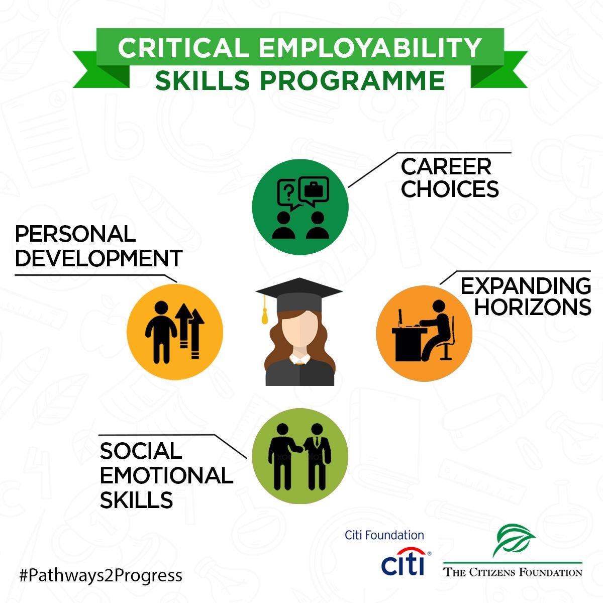employability personal and communication skills