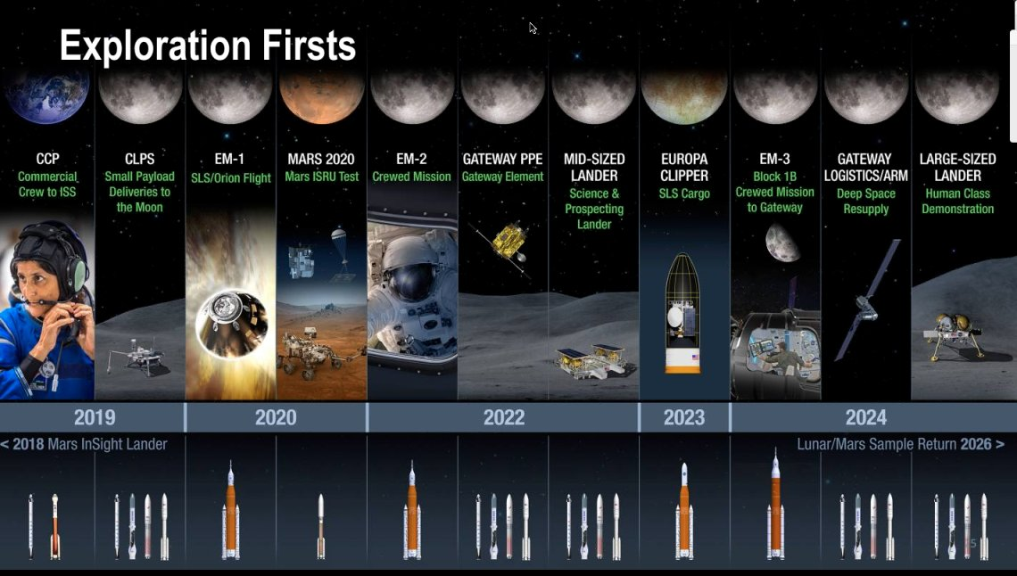 Futur programme spatial américain - Page 5 DlsrptmV4AEO-cv
