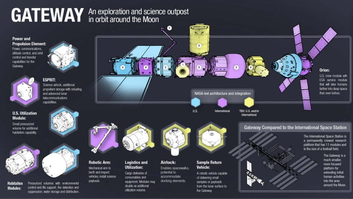 all the human research that iss will not be able to support after 2024  -- the research that is needed for the  #journeytomars pic twitter com/uqsccvkwkk