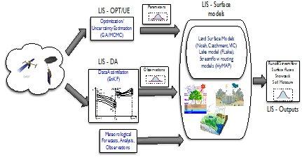 book theories economiques en 30 secondes 2011