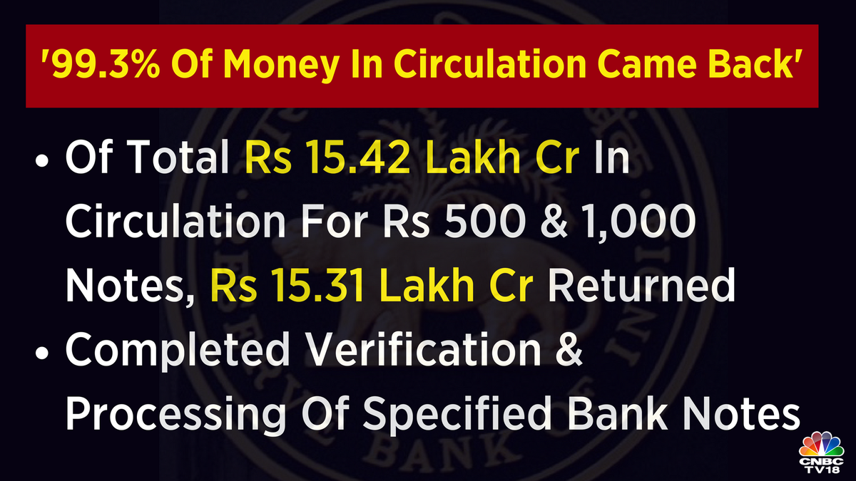 '99.3% of all money in circulation came back to the banking system', says @RBI in its annual report  #Demonetisation