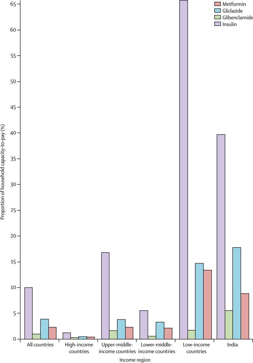 The Lancet Diabetes & Endocrinology on Twitter: