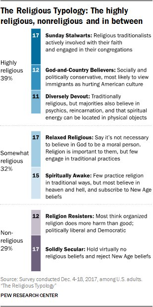 an analysis of themes and beliefs in religions of the world Muslims account for one-fifth of the world's population  because god says in the quran that there is only one true religion, god's religion it's the same theme that god revealed to all of the.
