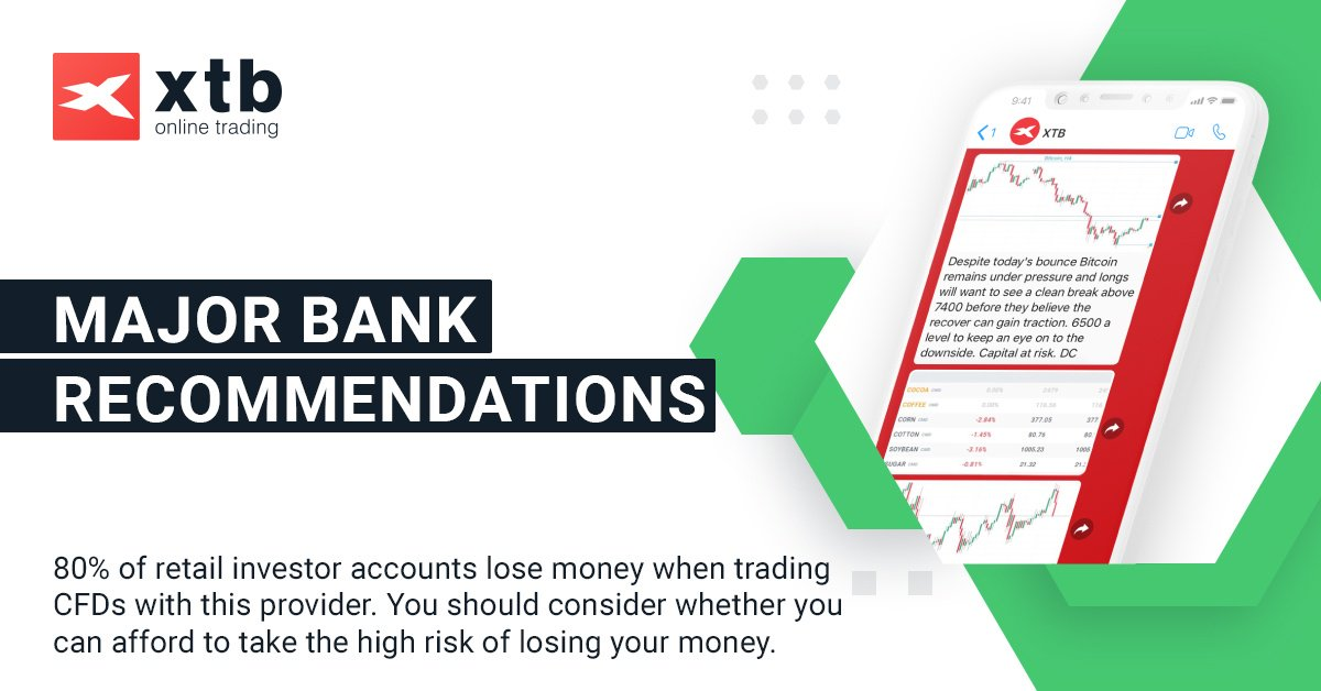 Recommendations From Major Banks Including Deutsche Bank Of America Jp Morgan And More Forex Trading Rw 80 Clients Lose Money