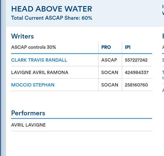 【艾薇儿正式回归歌坛】相隔5年,她即将带着新单曲《Head Above Water》创造在新时代!Avril Lavigne is Back!